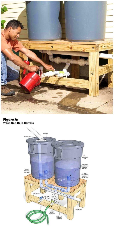 DIY Rain Barrel Less Than